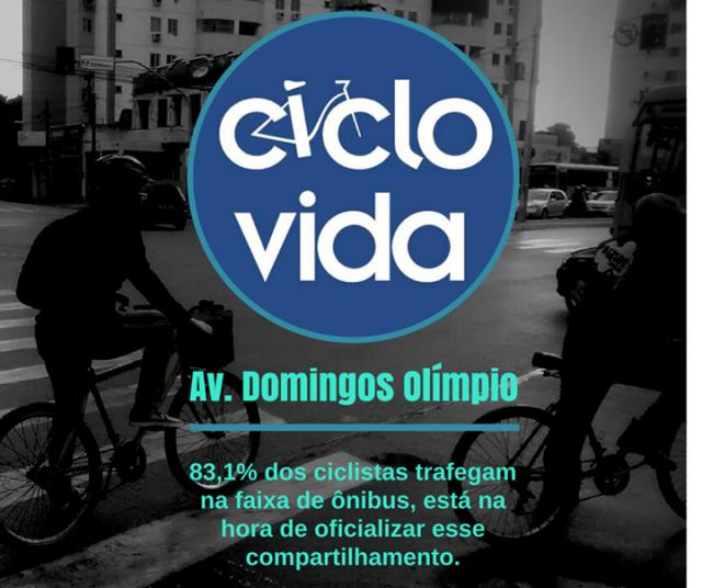 Associação dos Ciclistas Urbanos de Fortaleza defende compartilhamento das vias para ônibus
